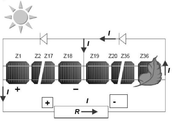 Super Parametry pracy paneli PV HZ45