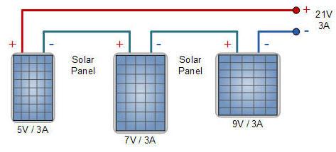 inverter connected solar embedded generation pdf