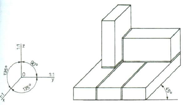 Rzutowanie Aksonometryczne Rysunek Techniczny