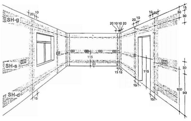 Strefy ochronne obowiązujące przy montażu urządzeń elektrycznych w łazienkach.